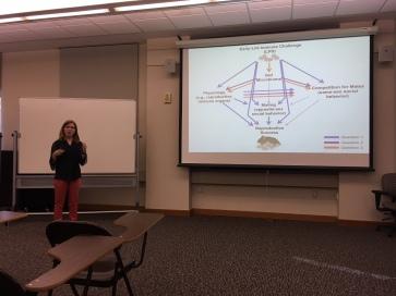 Kristyn gives her dissertation seminar.